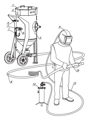 Пескоструйный аппарат с ручным управлением